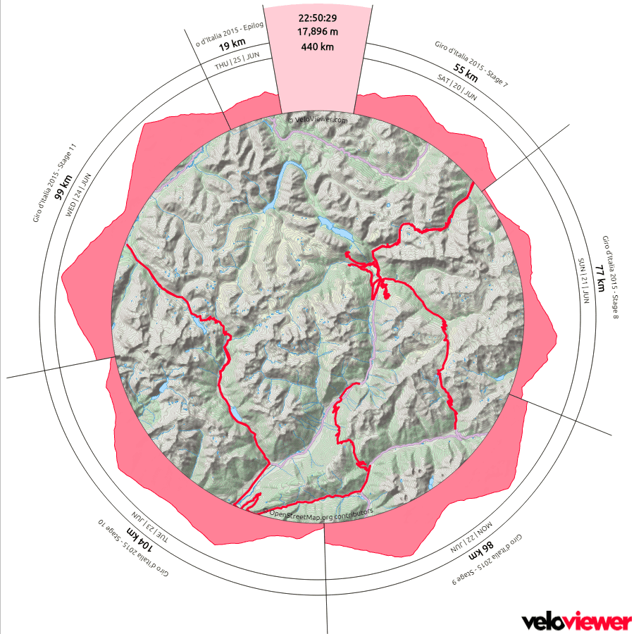 Giro 2015 Valdisotto Veloviewer