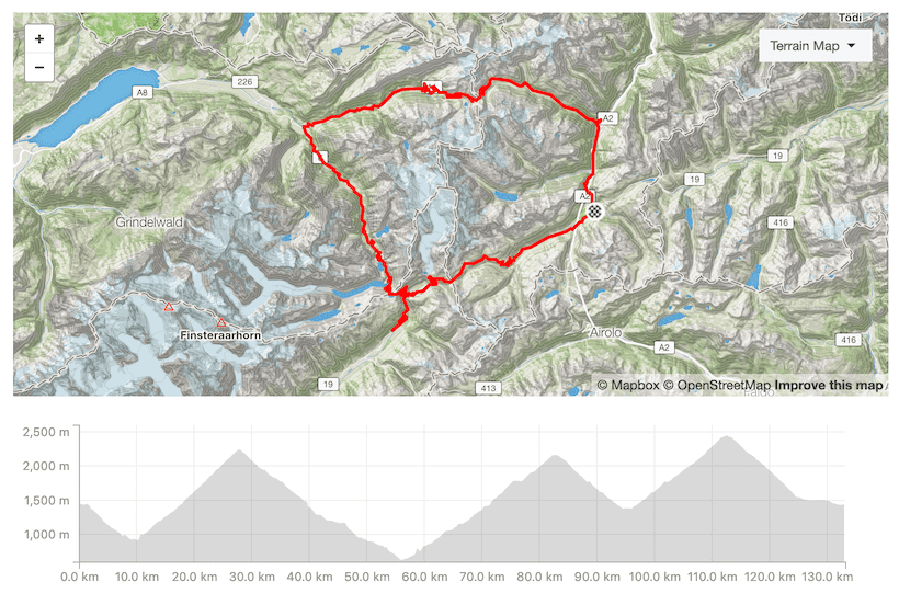 TDS 2019 - Stage 6
