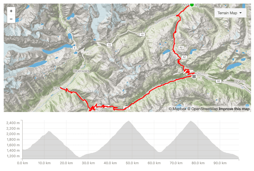 TDS 2019 - Stage 7