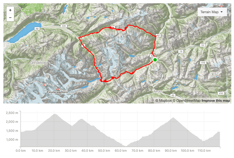 TDS 2019 - Stage 9